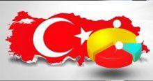 Türkiye'nin merak ettiği araştırmanın sonucu