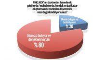 Bölge halkı HDP'yi sildi! İşte son anket sonuçları