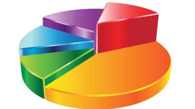 Son oy oranı açıklandı! İşte AK Parti'nin elindeki anket sonuçları