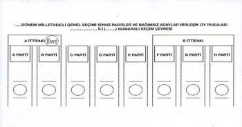 Nasıl oy kullanacağınızı biliyor musunuz? (Seçim testi)
