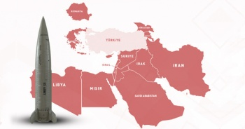 Türkiye'nin çevresindeki ülkelerin füze ve roket güçleri