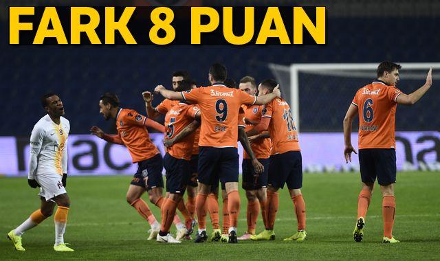 Başakşehir ile Galatasaray berabere kaldı