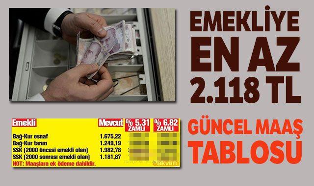 Başbakan Erdoğan'dan büyük müjde