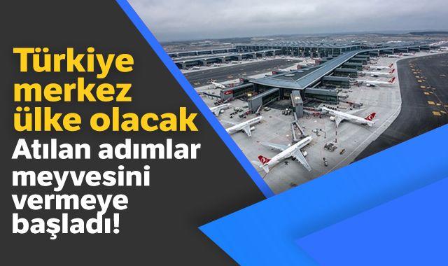 Atılan adımlar meyvesini vermeye başladı! Türkiye merkez ülke olacak