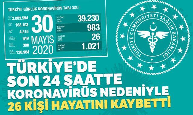 Türkiye'de koronavirüs nedeniyle son 24 saatte 26 kişi hayatını kaybetti