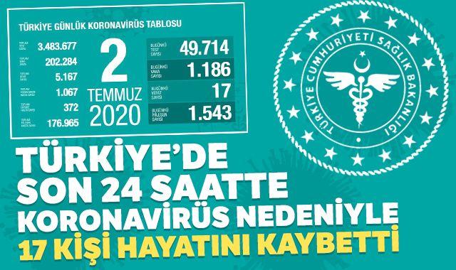 Türkiye'de koronavirüsten bugün 17 kişi hayatını kaybetti