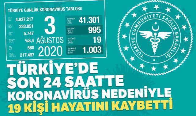Türkiye'de Kovid-19'dan 217 bin 497 kişi iyileşti