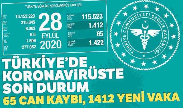 Türkiye'de koronavirüste son durum: 1412 yeni vaka, 65 can kaybı