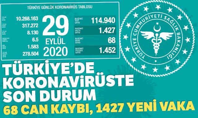 Türkiye'de koronavirüste son durum: 1427 yeni vaka, 68 can kaybı