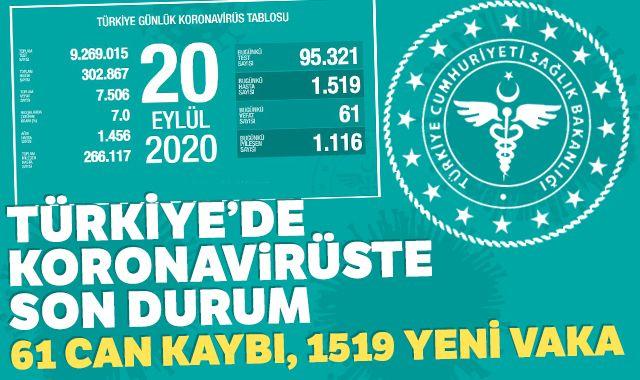 Türkiye'de koronavirüste son durum: 1519 yeni vaka, 61 can kaybı