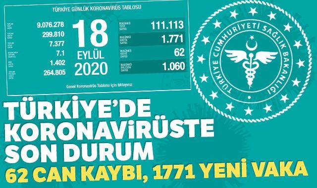 Türkiye'de koronavirüste son durum: 1771 yeni vaka, 62 can kaybı
