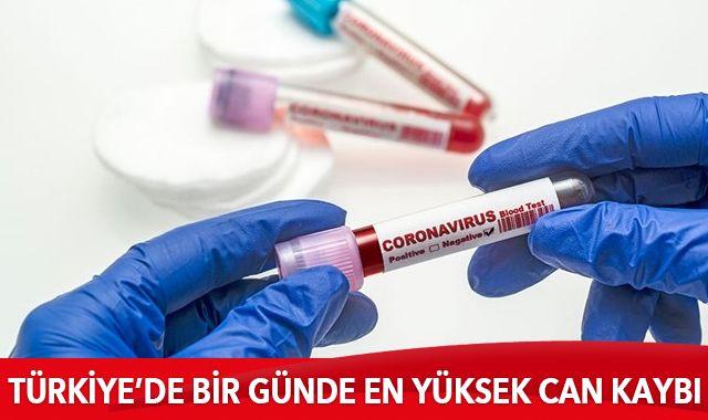 25 Kasım 2020 koronavirüs tablosu: 168 can kaybı, 6 bin 814 yeni hasta