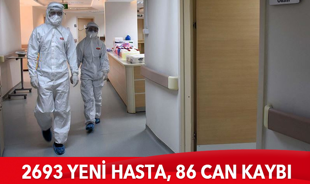 Türkiye'de koronavirüste son durum: 2693 yeni hasta, 86 can kaybı