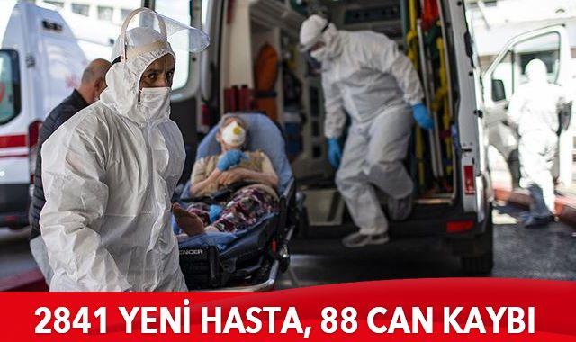 Türkiye'de koronavirüste son durum: 2841 yeni hasta, 88 can kaybı