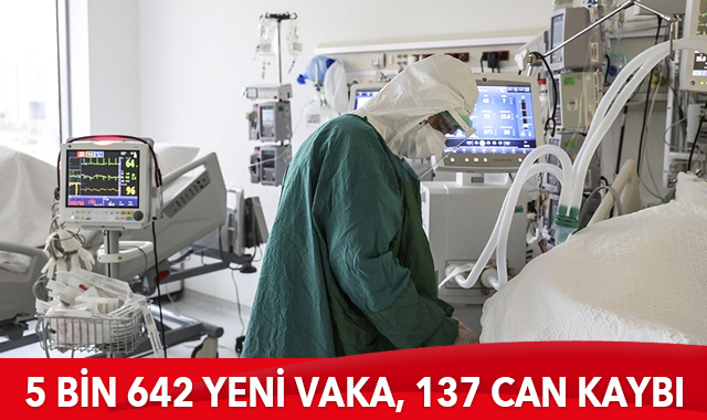 25 Ocak 2021 koronavirüs tablosu: 5 bin 642 yeni vaka, 137 can kaybı