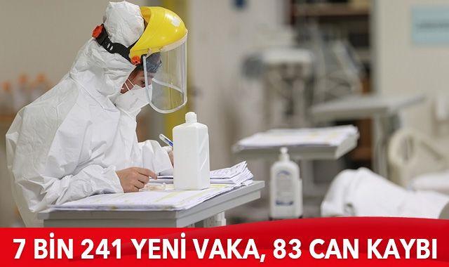 18 Şubat 2021 koronavirüs tablosu: 7 bin 241 yeni vaka, 83 can kaybı