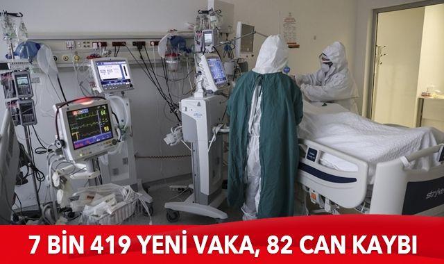 19 Şubat 2021 koronavirüs tablosu: 7 bin 419 yeni vaka, 82 can kaybı