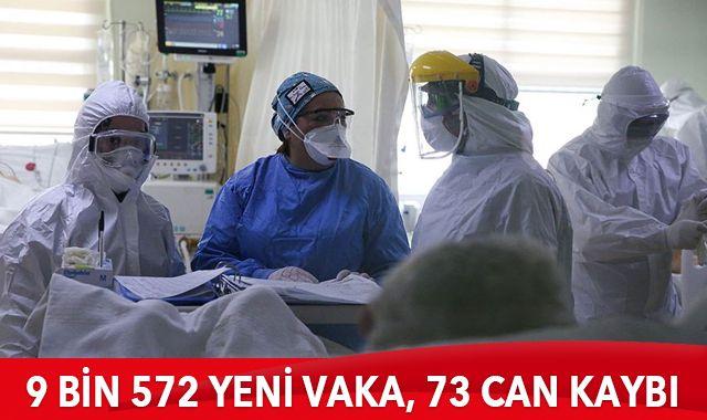 25 Şubat 2021 koronavirüs tablosu: 9 bin 572 yeni vaka, 73 can kaybı