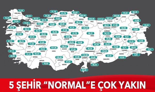 5 şehir normale çok yakın
