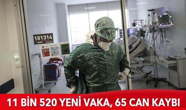 3 Mart 2021 koronavirüs tablosu: 11 bin 520 yeni vaka, 65 can kaybı