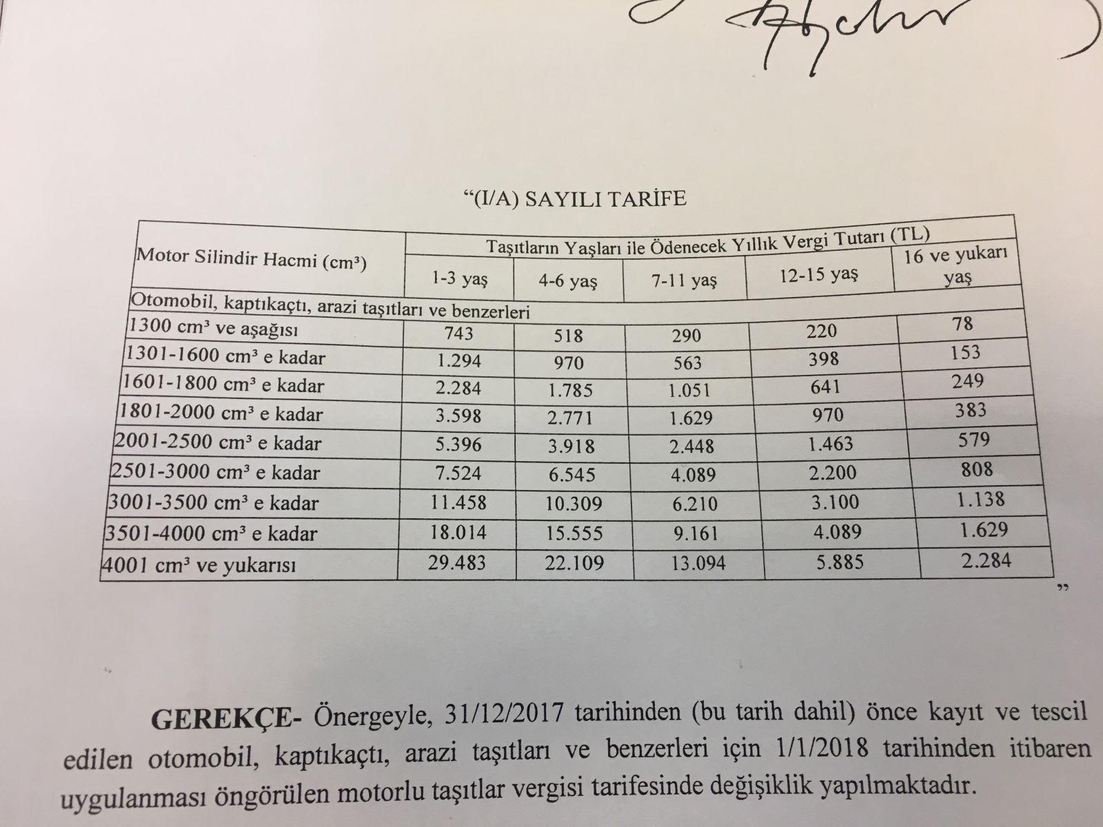 Tarife oranı ve ödeme şekilleri nedir