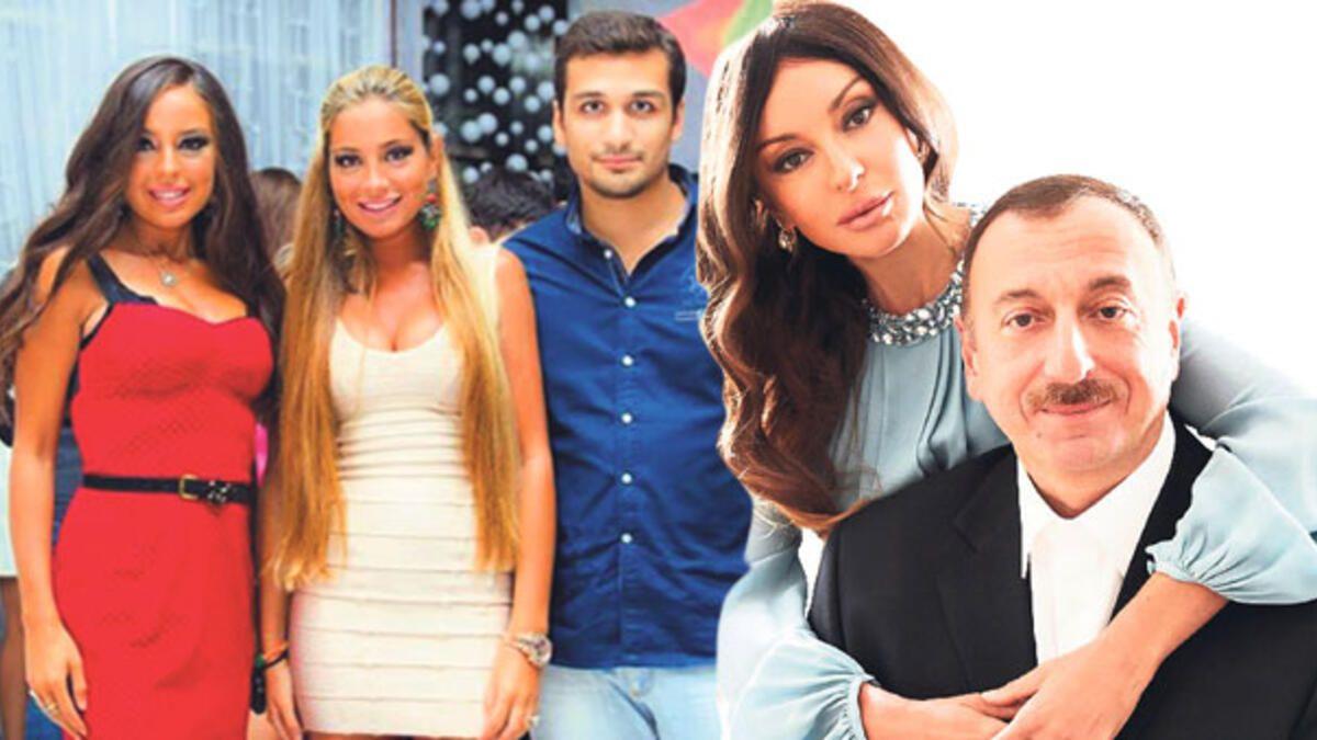 İlham Aliyev Kimdir?