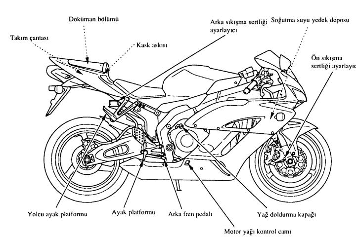 Motosikletin Tarihi / İlk Motosiklet Ne Zaman Yapıldı?