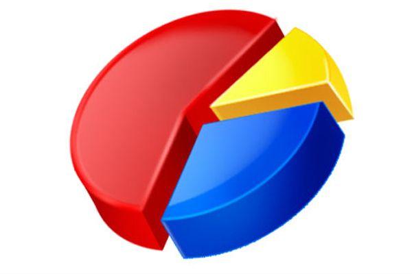 Üç büyükşehir için son yerel seçim anketi