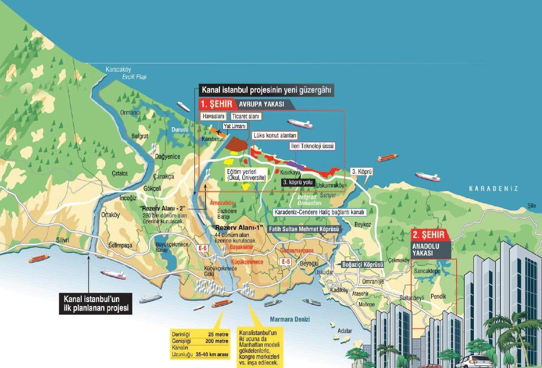 Kanal İstanbul'un önemi ne