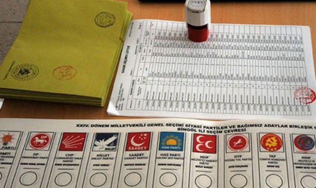 Tokat Yeşilyurt'ta seçimler iptal edildi