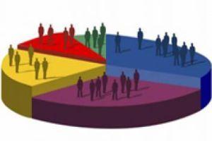 2014 Yerel seçim anketi ve oy oranları