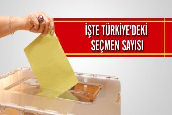 Türkiye'de seçmen sayısı belli oldu
