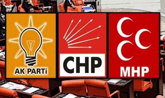 AK Parti, mhp, chp, oy oranları, İşte son seçim anketi
