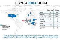 Ebola salgını dünyayı alarma geçirdi