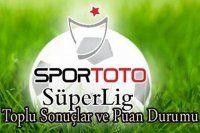 Süper Lig Toplu Sonuçlar ve Puan Durumu