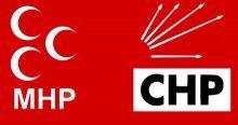 MHP ve CHP'nin Malatya itirazı reddedildi