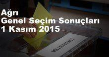 Ağrı Seçim Sonuçları, 2015 Genel seçim sonuçları