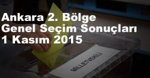 Ankara 2. Bölge Seçim Sonuçları, 2015 Genel seçim sonuçları