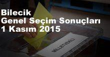 Bilecik Seçim Sonuçları, 2015 Genel seçim sonuçları