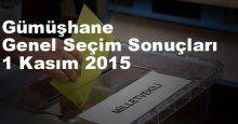 Gümüşhane Seçim Sonuçları, 2015 Genel seçim sonuçları