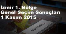 İzmir 1. Bölge Seçim Sonuçları, 2015 Genel seçim sonuçları