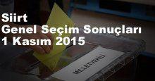 Siirt Seçim Sonuçları, 2015 Genel seçim sonuçları