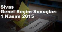Sivas Seçim Sonuçları, 2015 Genel seçim sonuçları