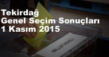 Tekirdağ Seçim Sonuçları, 2015 Genel seçim sonuçları