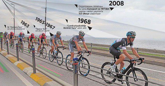 52. Cumhurbaşkanlığı Bisiklet Turu Anadolu yollarında