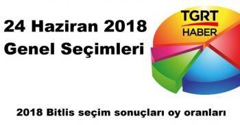 Bitlis seçim sonuçları açıklandı mı? | 2018 Bitlis seçim sonuçları oy oranları sorgula