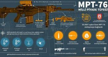 Milli Piyade Tüfeği NATO testlerini başarıyla geçti! 50 bin adet üretilecek