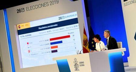 Avrupa Parlamentosu seçimlerinde sonuçlar belli oldu
