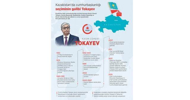 Kazakistan'daki cumhurbaşkanlığı erken seçimleri