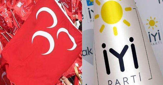 İYİ Parti'den istifa eden 20 kişi MHP'ye geçti